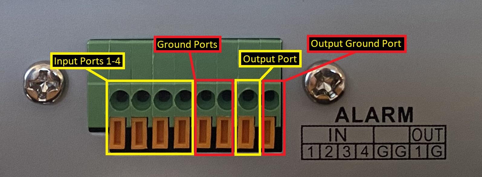 alarm ports.jpg