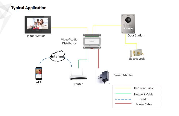Intercom With Outside Doorbell To Open Door Ip Cctv Forum