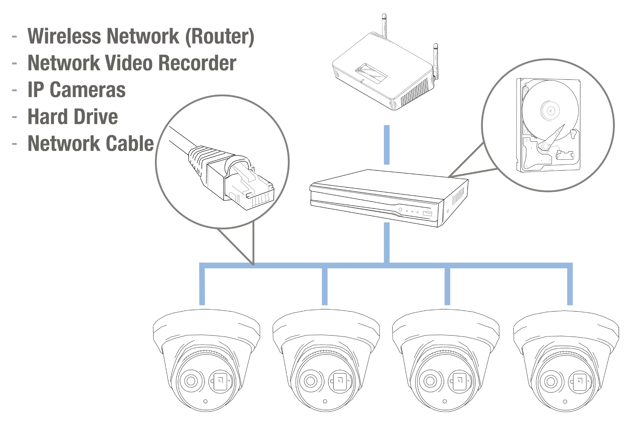 Ip Cctv Buyers Guide Forum For Video Network Cameras Block Diagram Of Screen Shot 2018 03 27 At 105406