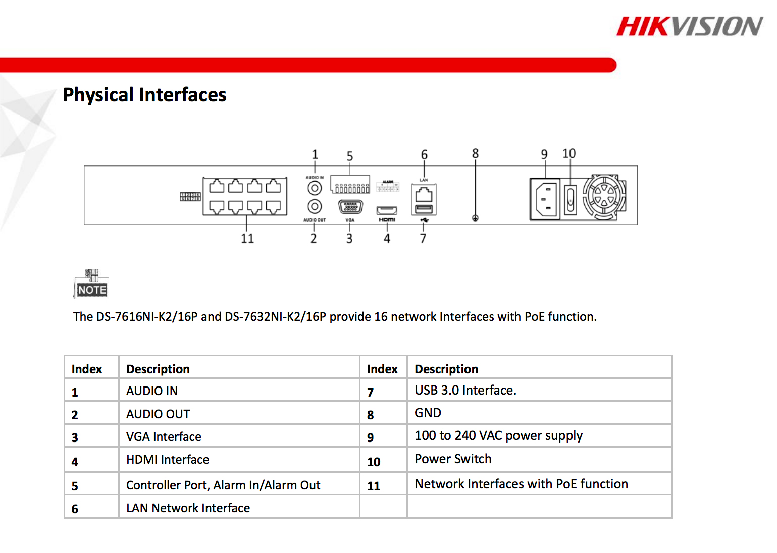 Hikvision DS-7608NI-K2-8P | 8 Channel Network Video Recorder