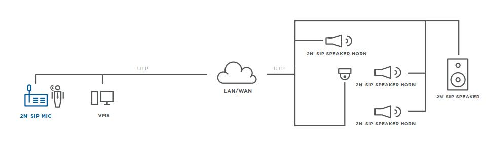 2N SIP MIC diagram