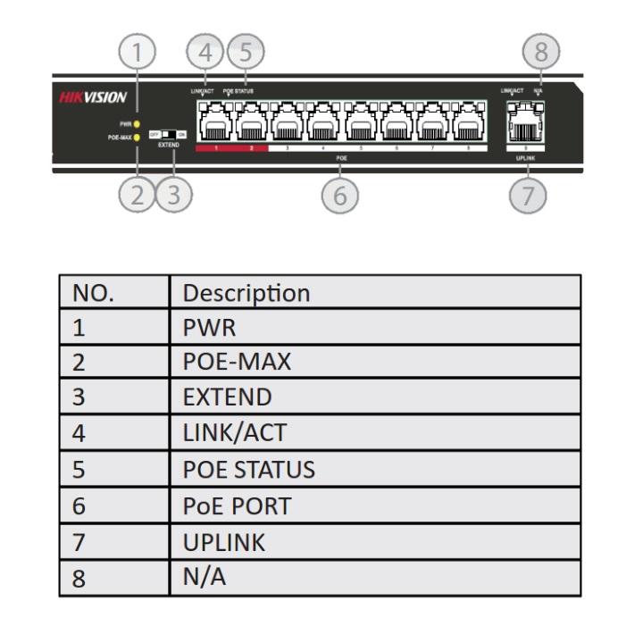 DS-3E0109P-E Interfaces
