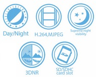 Vivotek FD8154-F2 1.3 Megapixel Fixed Dome Network Camera