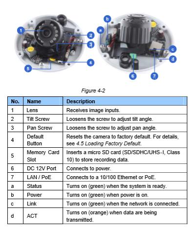 GV-EDR2700 overview