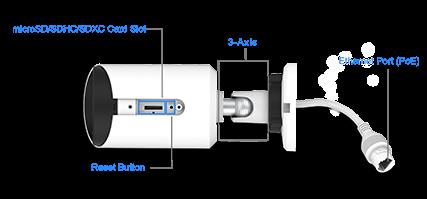 Mini Bullet Design