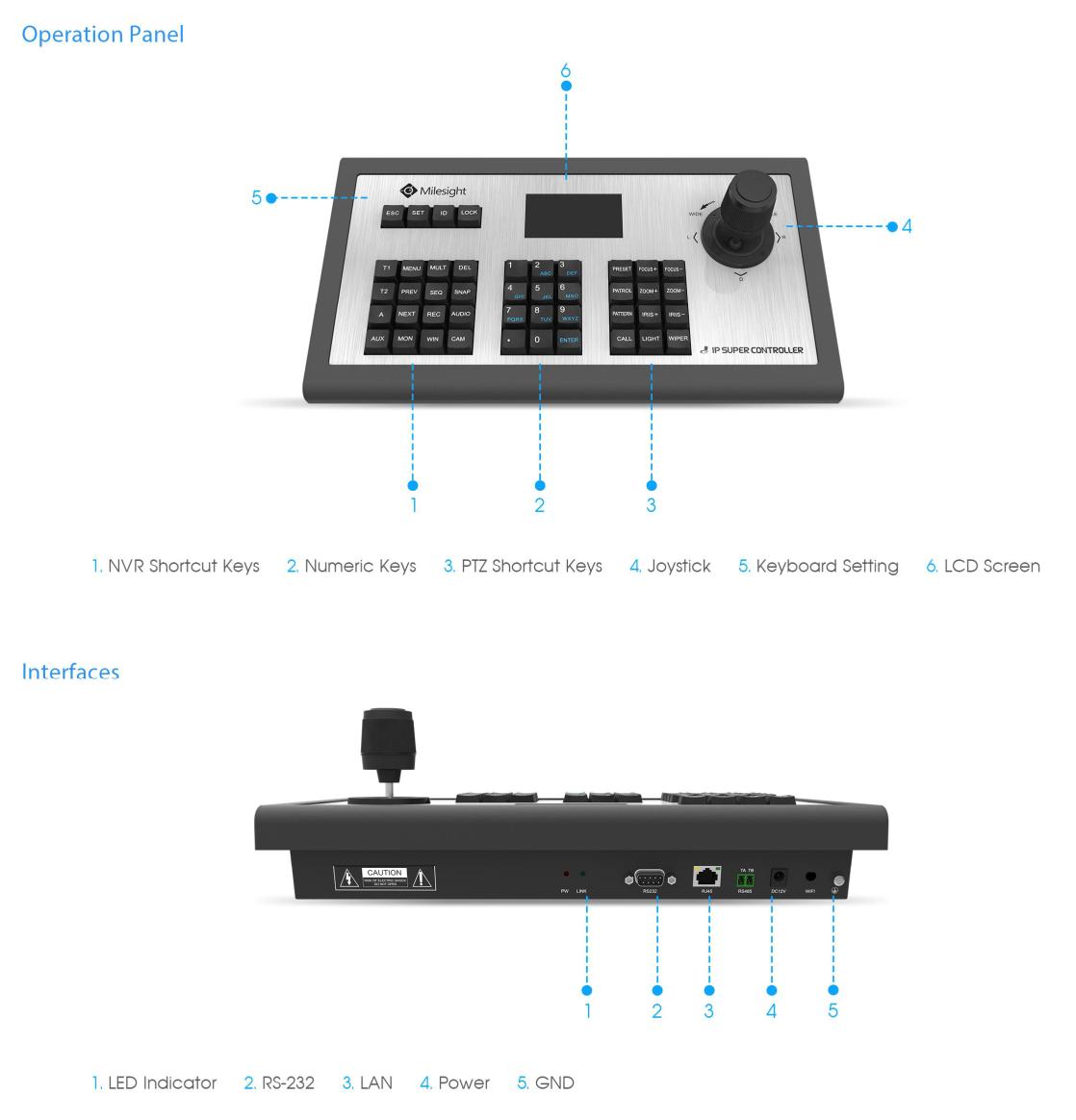 Milesight Keyboard