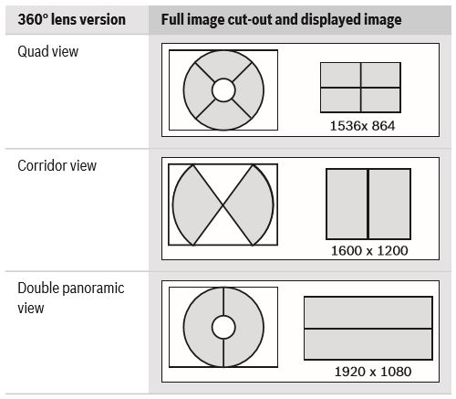 Bosch NFN-70122-F0A Views