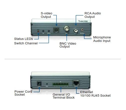 Vivotek VS8102 1 Channel Video Server