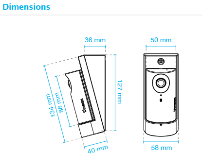 CC8160 Dimensions