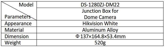 DS-1280ZJ-DM22