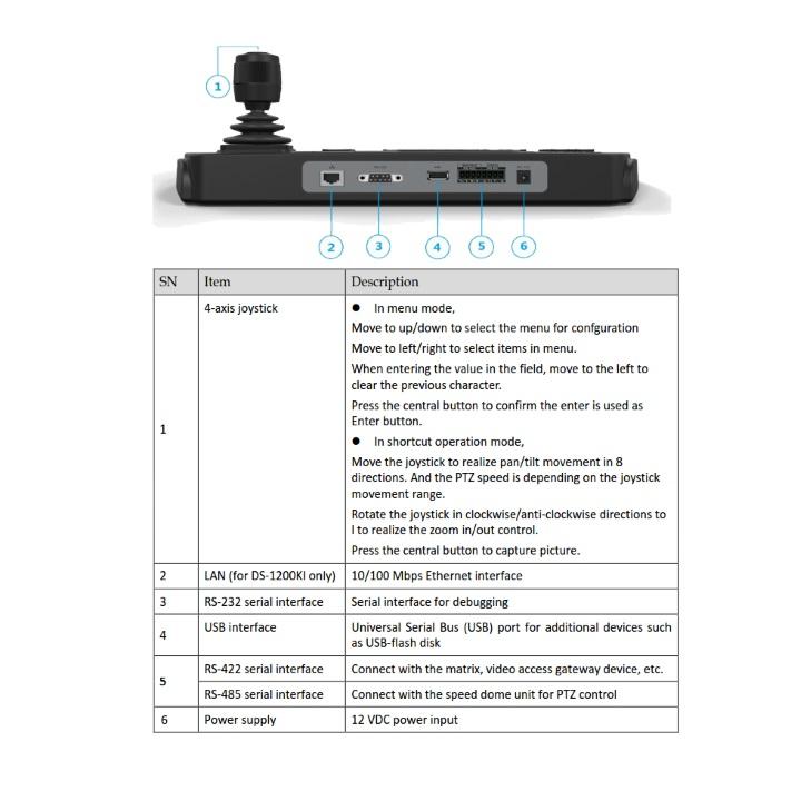 Hikvision DS-1006KI Keyboard specs