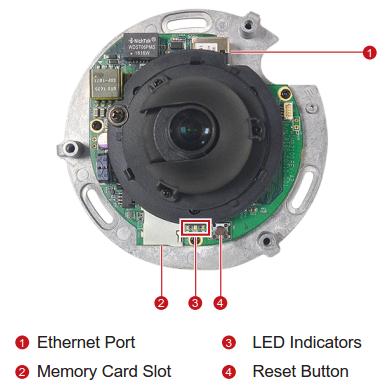 E912 Interface
