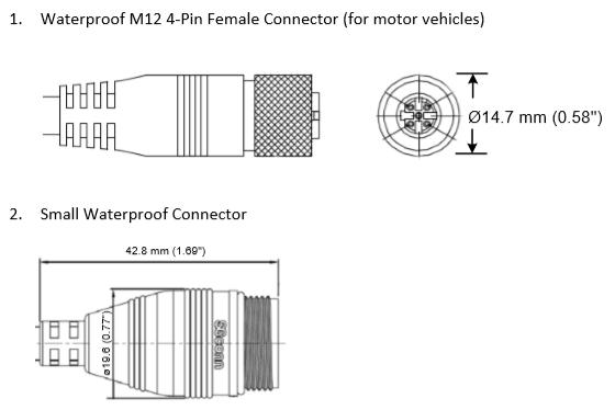 GV-MDR3400 LAN