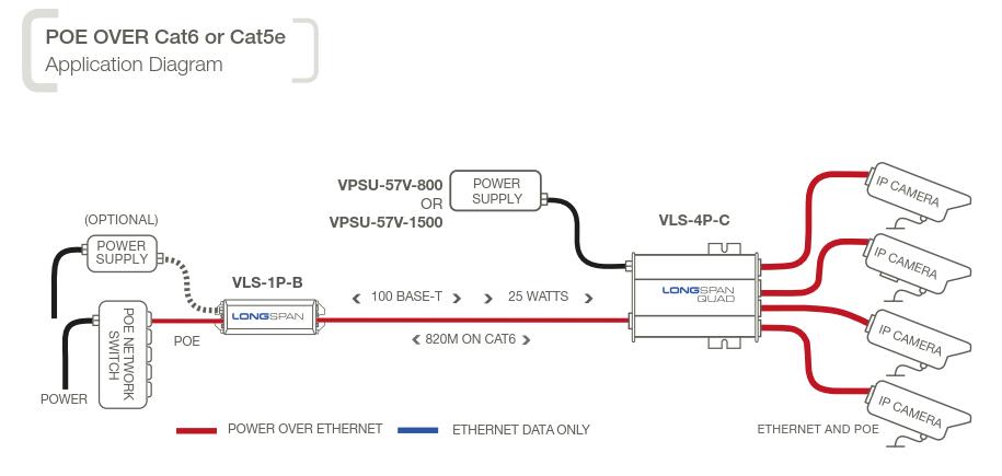 VLS-4P-C Application Diagram
