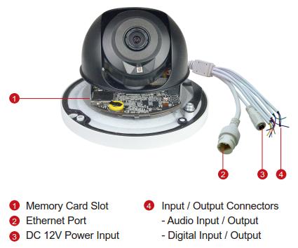 Z91 Interfaces