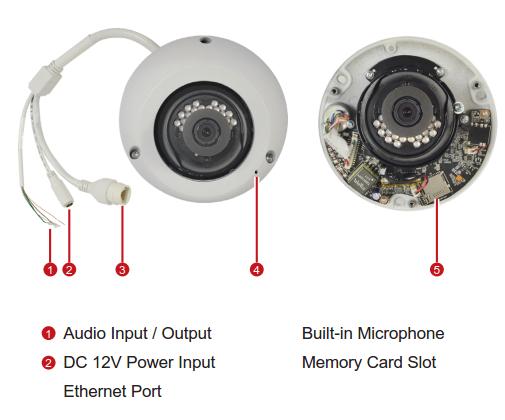 Z92 Interfaces