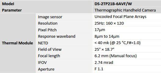 DS-2TP21B-6AVF/W  Thermal Module