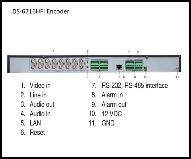 DS-6716HFI
