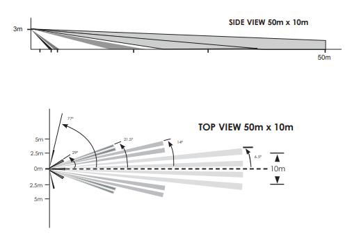 GJD250 Beam Angle