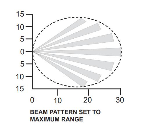 GJD260 Beam Angle