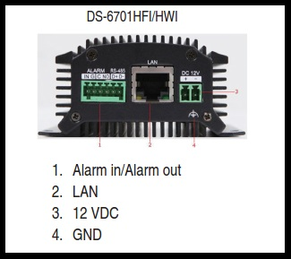 Hikvision DS-6701HFI Encoder