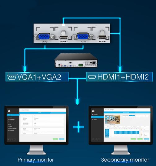 Milesight 8000 NVR Dual Monitor